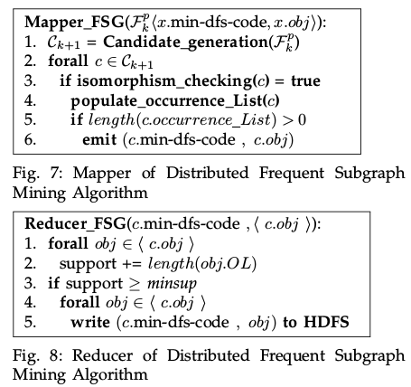 frequent subtree mining algorithm Mining closed and maximal frequent subtrees from databases of  the proposed frequent subtree mining  algorithm, freqt, to discover frequent rooted ordered.